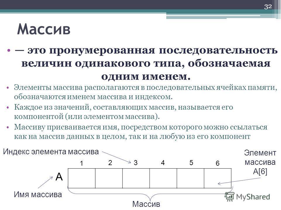 Массив Элементы массива располагаются в последовательных ячейках памяти, обозначаются именем массива и индексом. Каждое из значений, составляющих массив, называется его компонентой (или элементом массива). Массиву присваивается имя, посредством котор