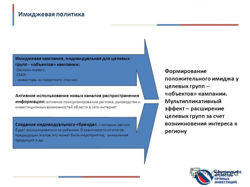 Имиджевая политика Имиджевая кампания, индивидуальная для целевых групп - «объектов» кампании: -Decision makers; -СМИ; - инвесторы из «короткого списка» Активное использование новых каналов распространения информации: активное позиционирование регион