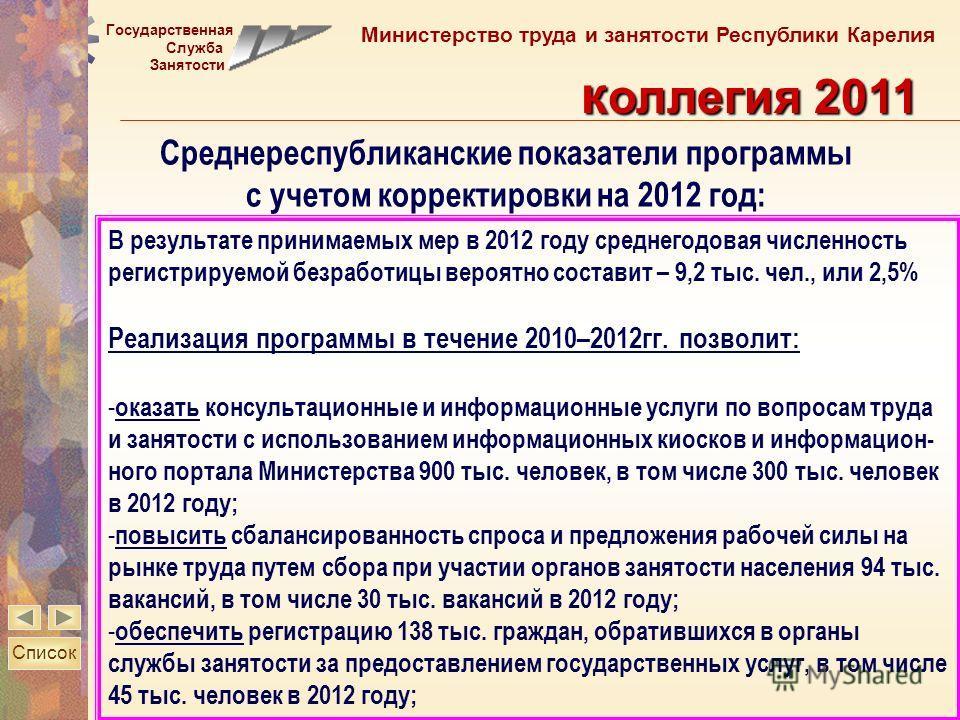 Государственная Служба Занятости Министерство труда и занятости Республики Карелия к оллегия 2011 В результате принимаемых мер в 2012 году среднегодовая численность регистрируемой безработицы вероятно составит – 9,2 тыс. чел., или 2,5% Реализация про