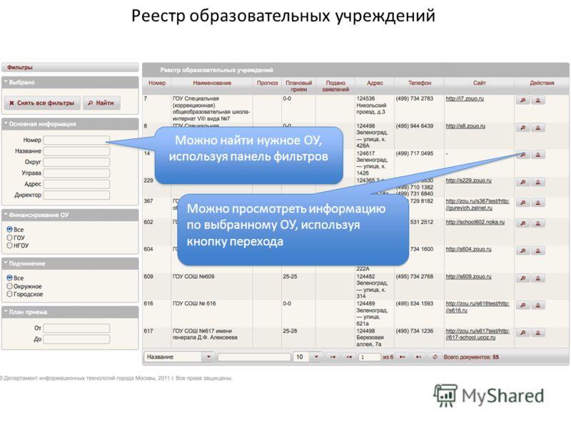 Реестр образовательных учреждений Можно найти нужное ОУ, используя панель фильтров Можно просмотреть информацию по выбранному ОУ, используя кнопку перехода
