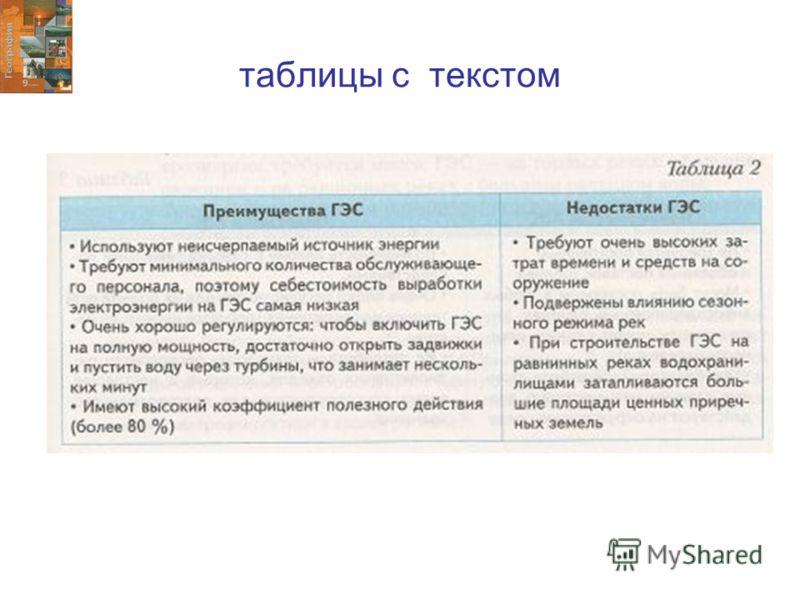 таблицы с текстом
