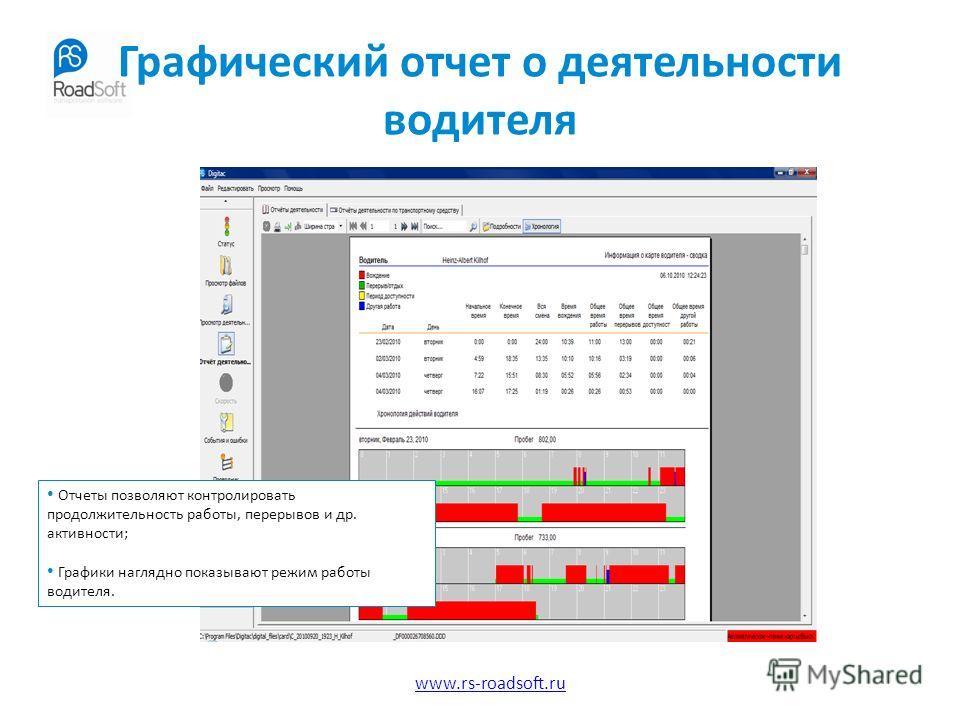 www.rs-roadsoft.ru Графический отчет о деятельности водителя Отчеты позволяют контролировать продолжительность работы, перерывов и др. активности; Графики наглядно показывают режим работы водителя.