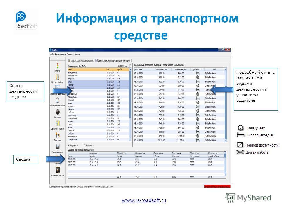 www.rs-roadsoft.ru Информация о транспортном средстве Список деятельности по дням Сводка Подробный отчет с различными видами деятельности и указанием водителя