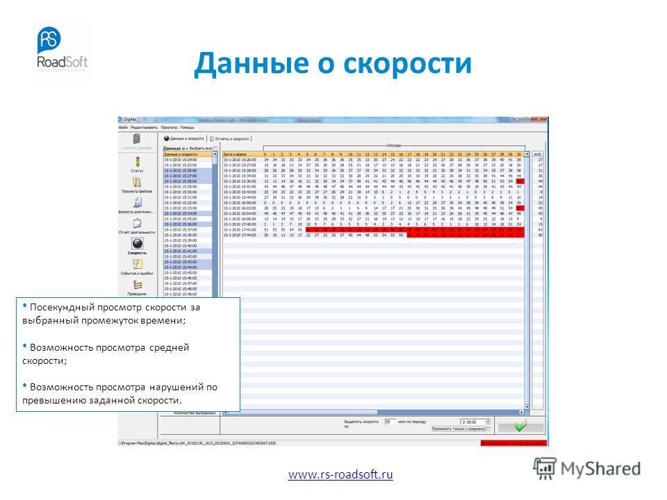 www.rs-roadsoft.ru Данные о скорости Посекундный просмотр скорости за выбранный промежуток времени; Возможность просмотра средней скорости; Возможность просмотра нарушений по превышению заданной скорости.