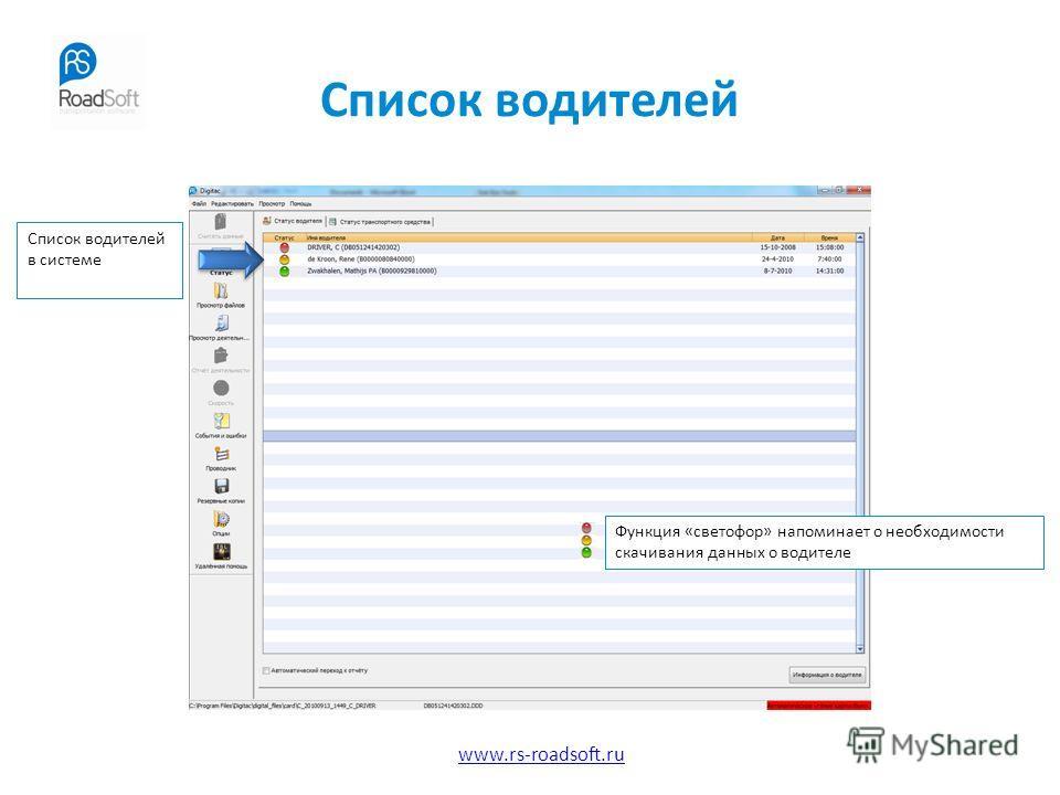 www.rs-roadsoft.ru Список водителей Функция «светофор» напоминает о необходимости скачивания данных о водителе Список водителей в системе