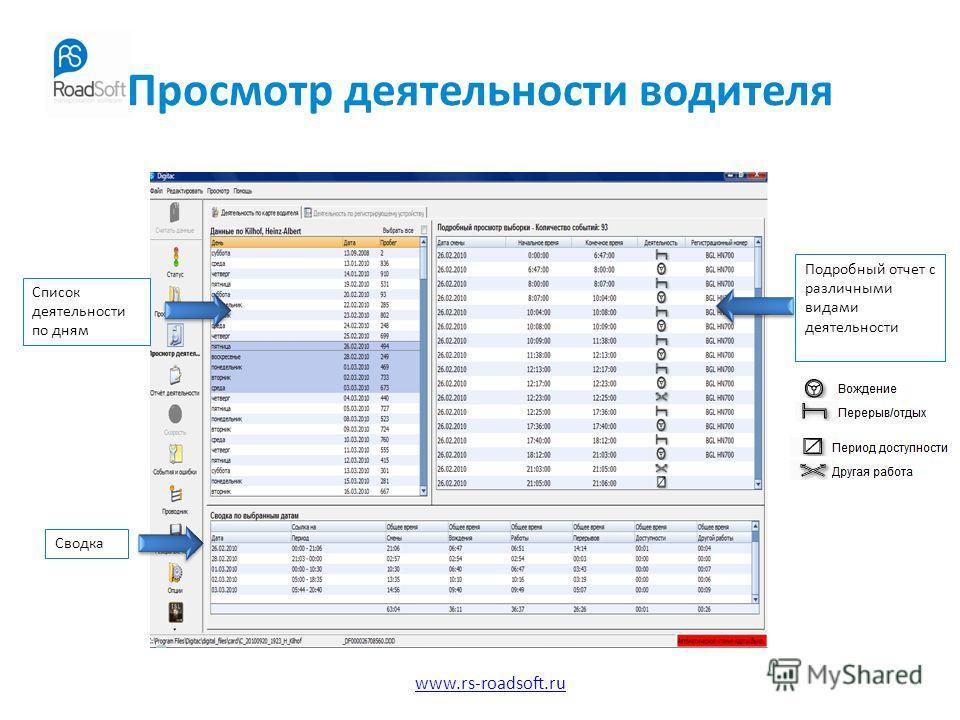 www.rs-roadsoft.ru Просмотр деятельности водителя Список деятельности по дням Сводка Подробный отчет с различными видами деятельности