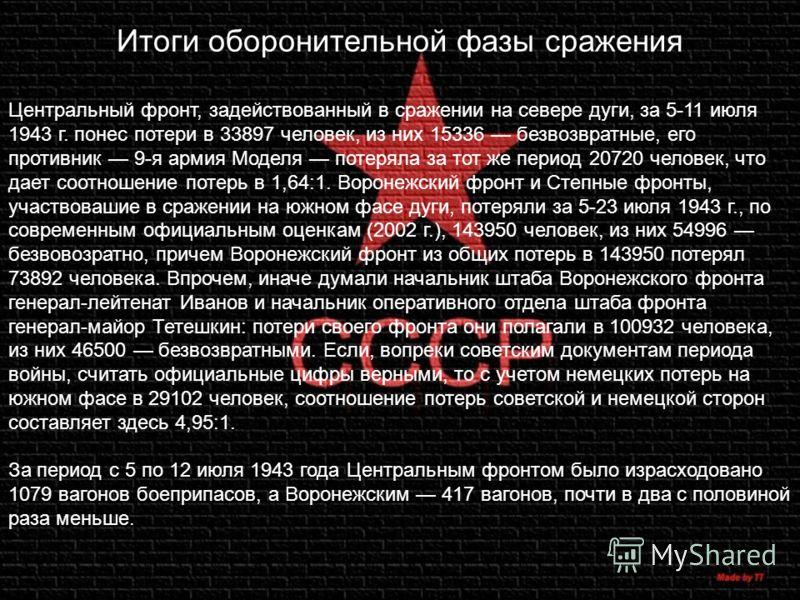 Итоги оборонительной фазы сражения Центральный фронт, задействованный в сражении на севере дуги, за 5-11 июля 1943 г. понес потери в 33897 человек, из