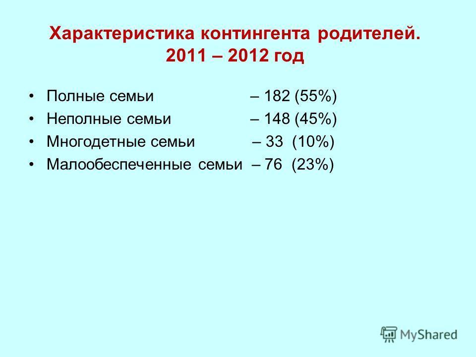 Характеристика контингента родителей. 2011 – 2012 год Полные семьи – 182 (55%) Неполные семьи – 148 (45%) Многодетные семьи – 33 (10%) Малообеспеченные семьи – 76 (23%)