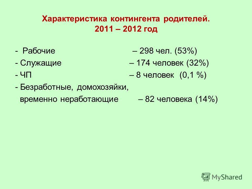 Характеристика контингента родителей. 2011 – 2012 год - Рабочие – 298 чел. (53%) - Служащие – 174 человек (32%) - ЧП – 8 человек (0,1 %) - Безработные, домохозяйки, временно неработающие – 82 человека (14%)