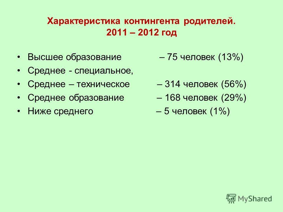 Характеристика контингента родителей. 2011 – 2012 год Высшее образование – 75 человек (13%) Среднее - специальное, Среднее – техническое – 314 человек (56%) Среднее образование – 168 человек (29%) Ниже среднего – 5 человек (1%)