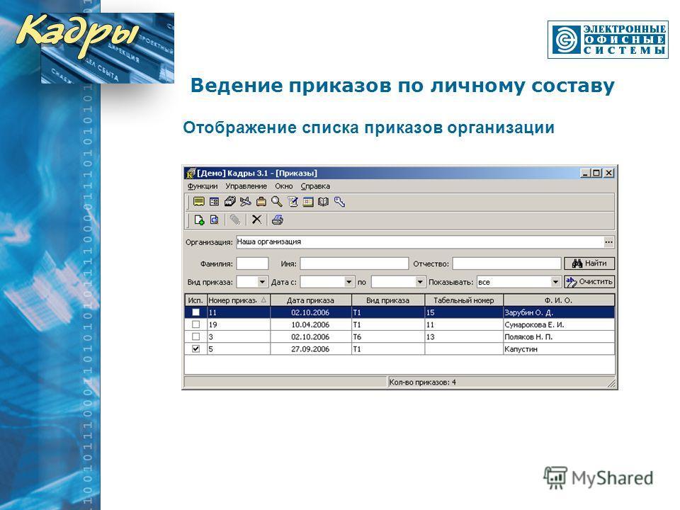 Ведение приказов по личному составу Отображение списка приказов организации