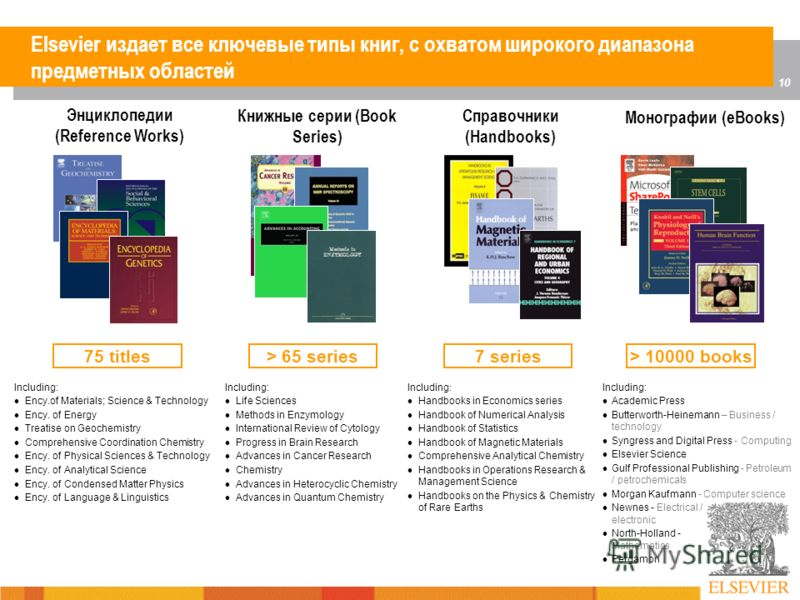10 Энциклопедии (Reference Works) Книжные серии (Book Series) Справочники (Handbooks) Including: Ency.of Materials; Science & Technology Ency. of Energy Treatise on Geochemistry Comprehensive Coordination Chemistry Ency. of Physical Sciences & Techno