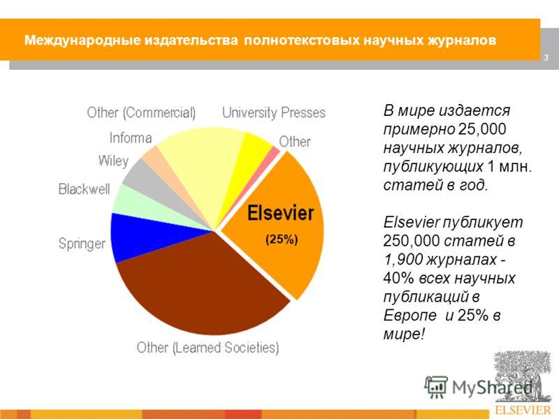 3 Международные издательства полнотекстовых научных журналов (25%) В мире издается примерно 25,000 научных журналов, публикующих 1 млн. статей в год. Elsevier публикует 250,000 статей в 1,900 журналах - 40% всех научных публикаций в Европе и 25% в ми