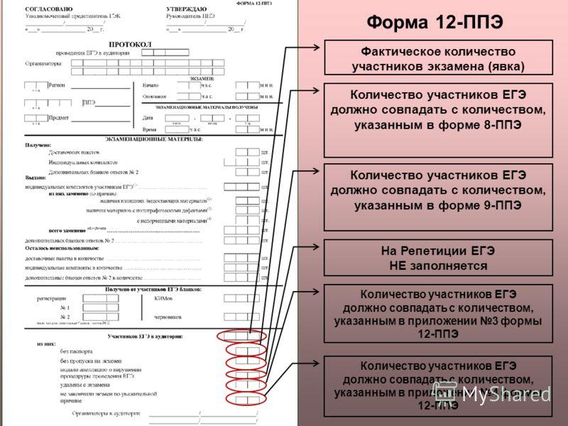 Форма 12-ППЭ Фактическое количество участников экзамена (явка) Количество участников ЕГЭ должно совпадать с количеством, указанным в форме 8-ППЭ Количество участников ЕГЭ должно совпадать с количеством, указанным в форме 9-ППЭ На Репетиции ЕГЭ НЕ зап