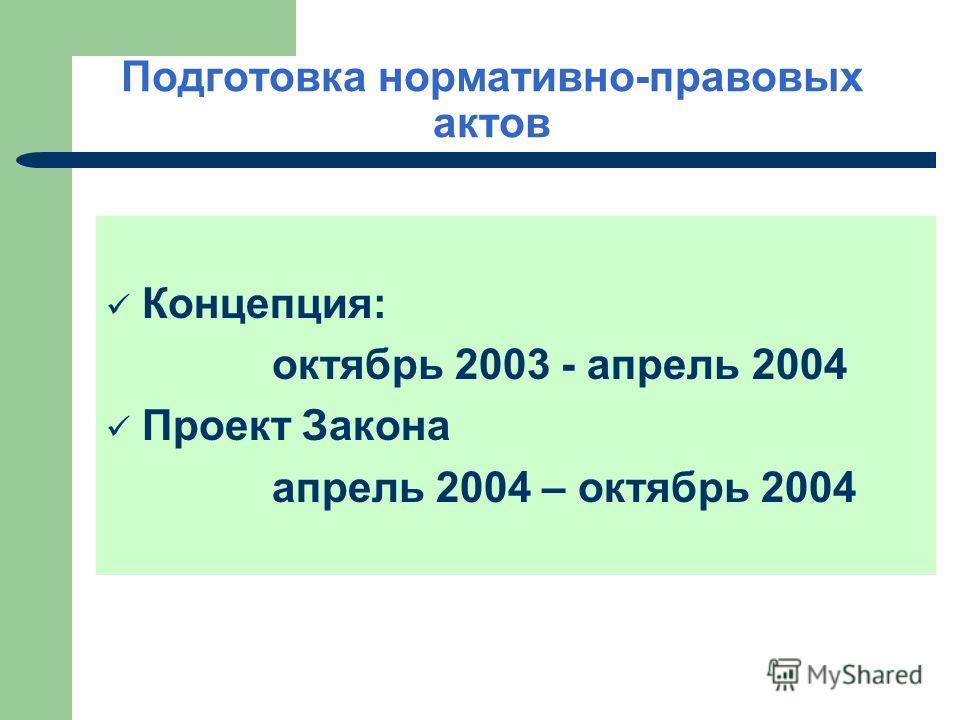 Подготовка нормативно-правовых актов Концепция: октябрь 2003 - апрель 2004 Проект Закона апрель 2004 – октябрь 2004