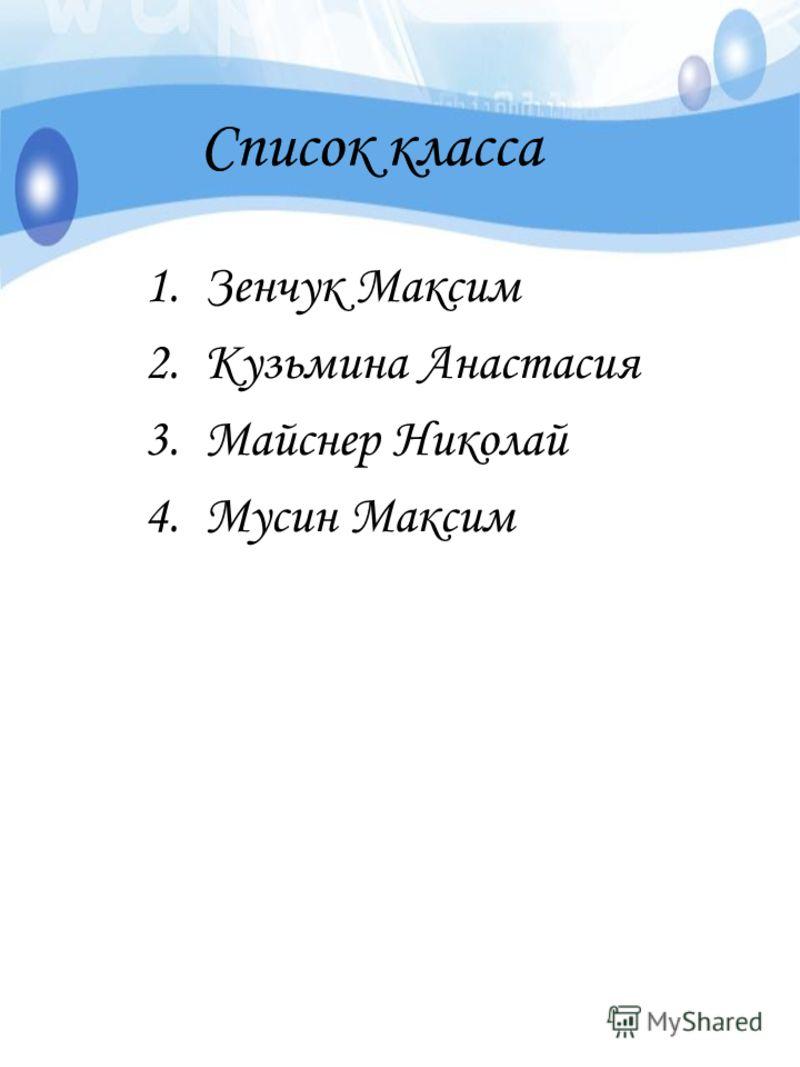 1.Зенчук Максим 2.Кузьмина Анастасия 3.Майснер Николай 4.Мусин Максим