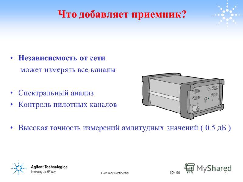 10/4/9914 Company Confidential 14 Что добавляет приемник? Независисмость от сети может измерять все каналы Спектральный анализ Контроль пилотных каналов Высокая точность измерений амлитудных значений ( 0.5 дБ )