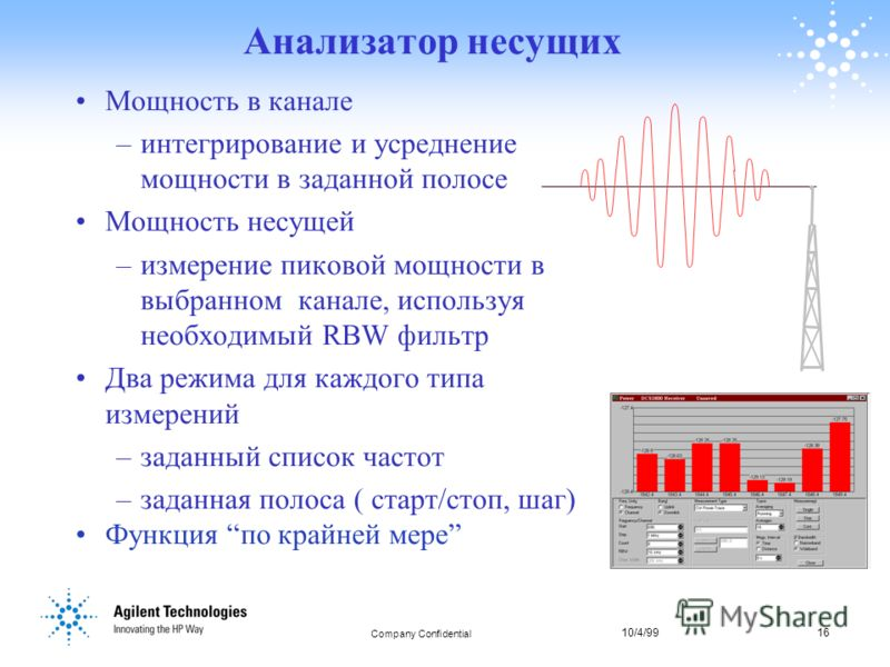 10/4/9916 Company Confidential 16 Анализатор несущих Мощность в канале –интегрирование и усреднение мощности в заданной полосе Мощность несущей –измерение пиковой мощности в выбранном канале, используя необходимый RBW фильтр Два режима для каждого ти