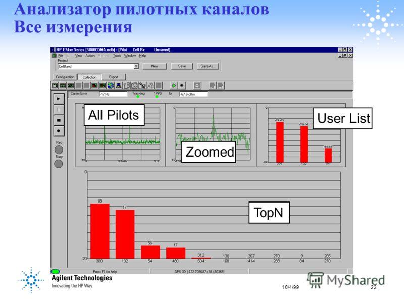 10/4/9922 Анализатор пилотных каналов Все измерения TopN User List All Pilots Zoomed