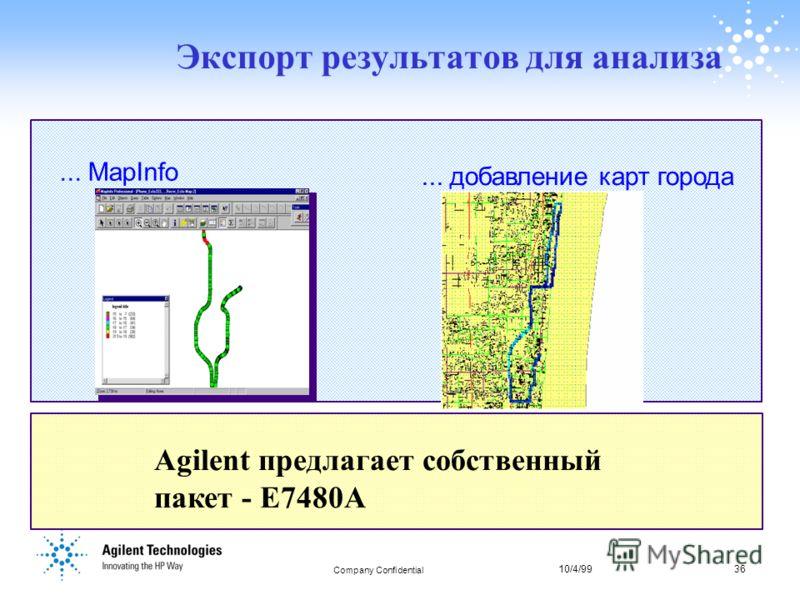10/4/9936 Company Confidential 36... MapInfo Agilent предлагает собственный пакет - Е7480А... добавление карт города Экспорт результатов для анализа
