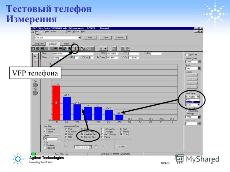 10/4/996 Тестовый телефон Измерения VFP телефона