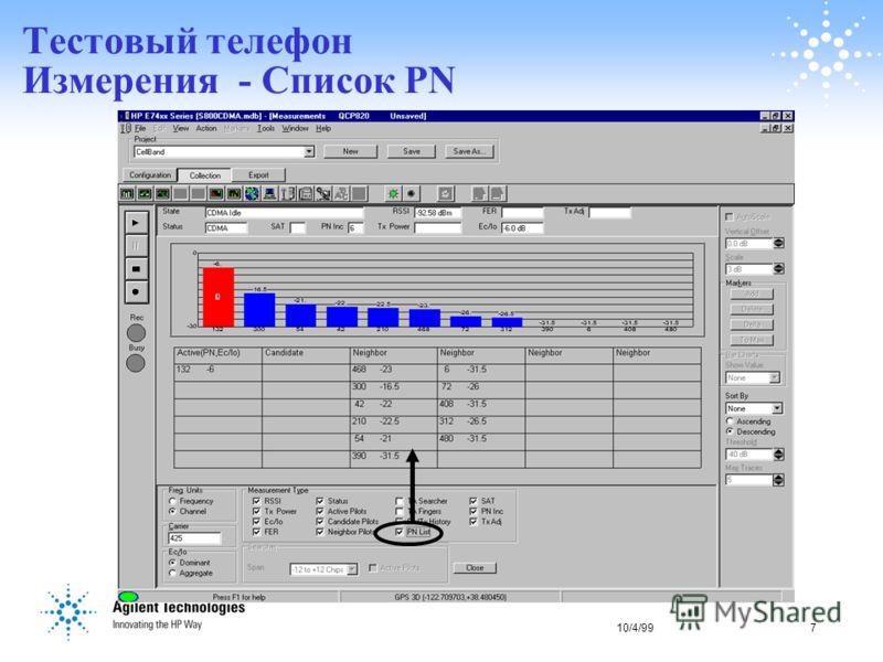 10/4/997 Тестовый телефон Измерения - Список PN