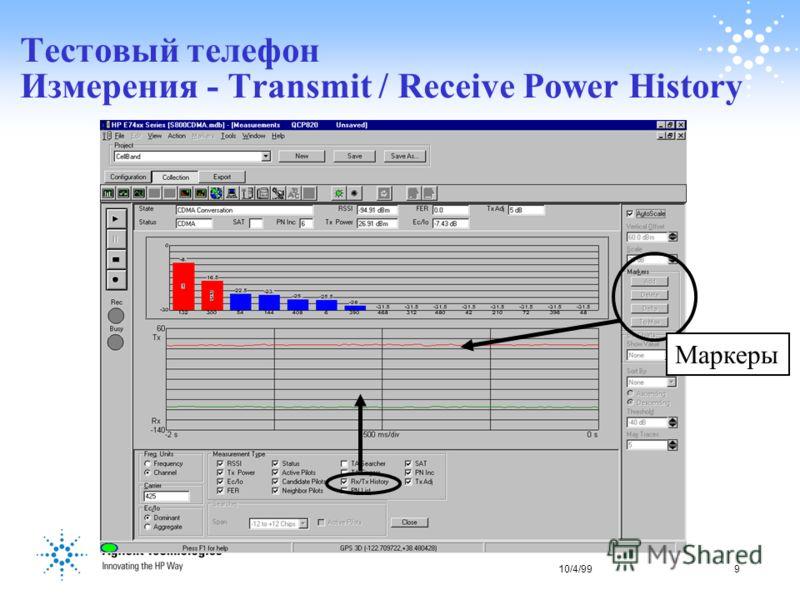 10/4/999 Тестовый телефон Измерения - Transmit / Receive Power History Маркеры