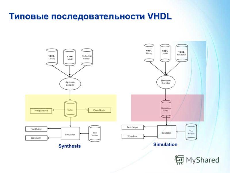 Типовыепоследовательности VHDL Типовые последовательности VHDL