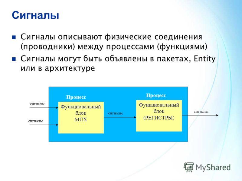 Сигналы Сигналы описывают физические соединения (проводники) между процессами (функциями) Сигналы могут быть объявлены в пакетах, Entity или в архитектуре Функциональный блок MUX сигналы Процесс Функциональный блок (РЕГИСТРЫ) Процесс сигналы
