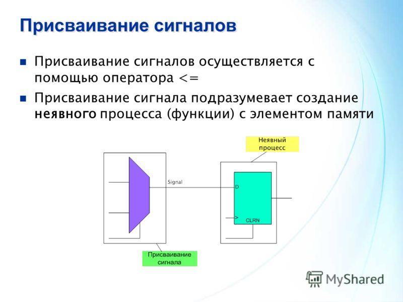 Присваивание сигналов Присваивание сигналов осуществляется с помощью оператора