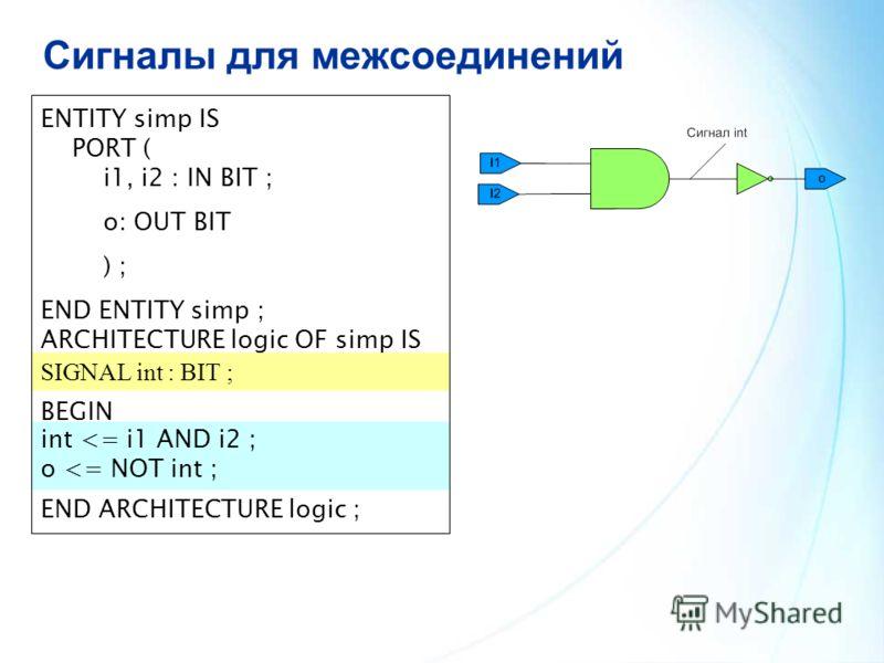 Сигналы для межсоединений ENTITY simp IS PORT ( i1, i2 : IN BIT ; o: OUT BIT ) ; END ENTITY simp ; ARCHITECTURE logic OF simp IS int