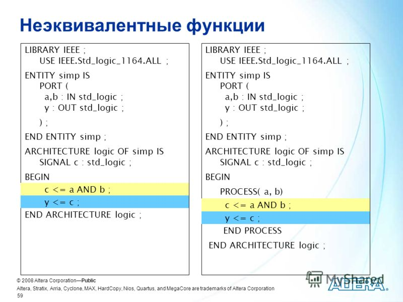 © 2008 Altera CorporationPublic Altera, Stratix, Arria, Cyclone, MAX, HardCopy, Nios, Quartus, and MegaCore are trademarks of Altera Corporation 59 Неэквивалентные функции LIBRARY IEEE ; USE IEEE.Std_logic_1164.ALL ; ENTITY simp IS PORT ( a,b : IN st