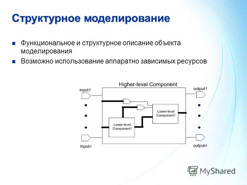 Структурноемоделирование Структурное моделирование Функциональное и структурное описание объекта моделирования Возможно использование аппаратно зависимых ресурсов