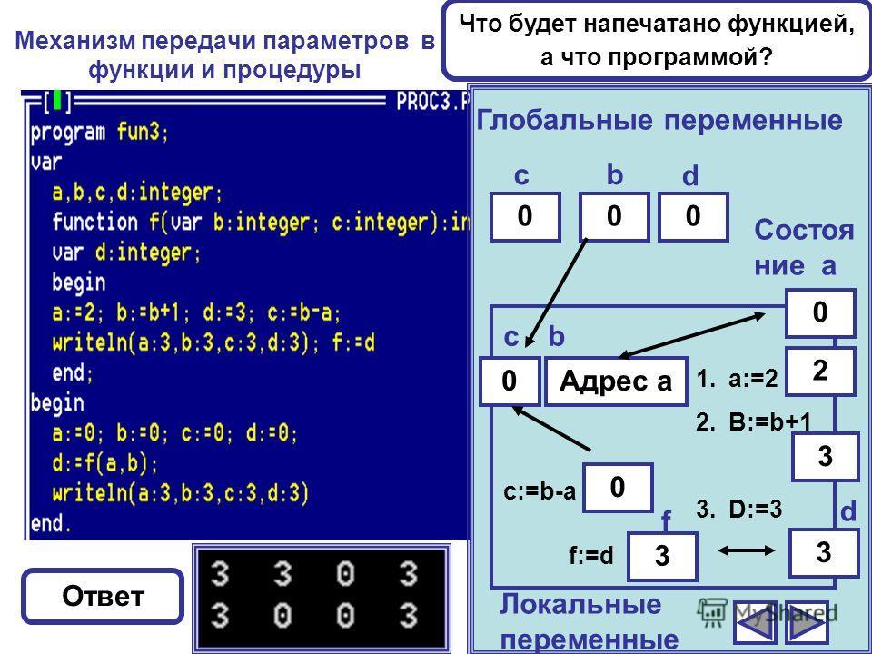 Механизм передачи параметров в функции и процедуры Что будет напечатано функцией, а что программой? Глобальные переменные Локальные переменные cb 00 Адрес a cb d 3 0 1.a:=2 2.B:=b+1 3.D:=3 Состоя ние a 3 0 2 d 0 0 f:=d Ответ f 3 c:=b-a