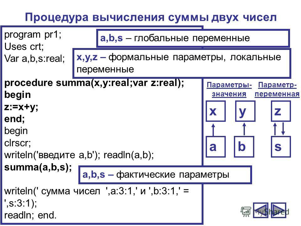 Процедура вычисления суммы двух чисел program pr1; Uses crt; Var a,b,s:real; procedure summa(x,y:real;var z:real); begin z:=x+y; end; begin clrscr; writeln('введите a,b'); readln(a,b); summa(a,b,s); writeln(' сумма чисел ',a:3:1,' и ',b:3:1,' = ',s:3
