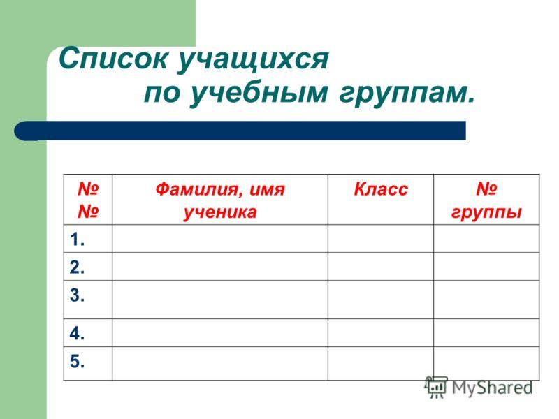 Список учащихся по учебным группам. Фамилия, имя ученика Класс группы 1. 2. 3. 4. 5.