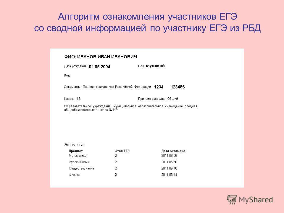 Алгоритм ознакомления участников ЕГЭ со сводной информацией по участнику ЕГЭ из РБД