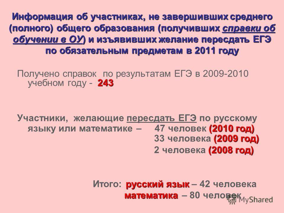 Информация об участниках, не завершивших среднего (полного) общего образования (получивших справки об обучении в ОУ) и изъявивших желание пересдать ЕГЭ по обязательным предметам в 2011 году 243 Получено справок по результатам ЕГЭ в 2009-2010 учебном