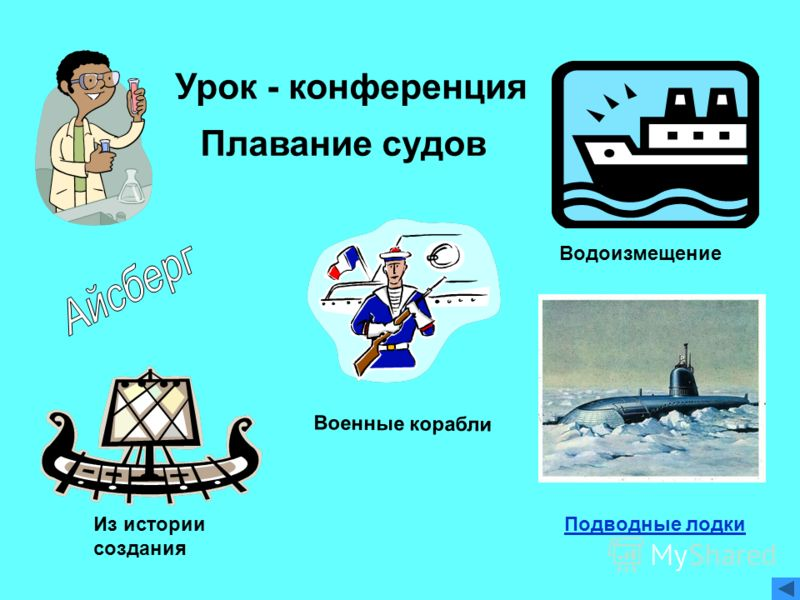 Урок - конференция Из истории создания Плавание судов Водоизмещение Военные корабли Подводные лодки