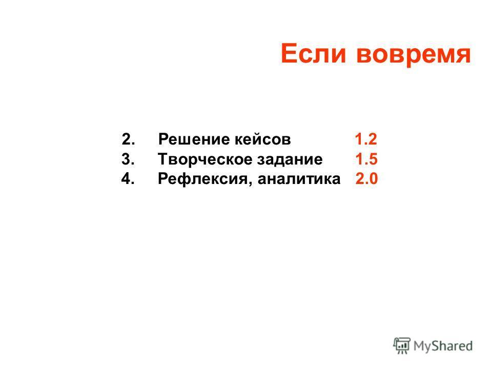 2. Решение кейсов 1.2 3. Творческое задание 1.5 4. Рефлексия, аналитика 2.0 Если вовремя