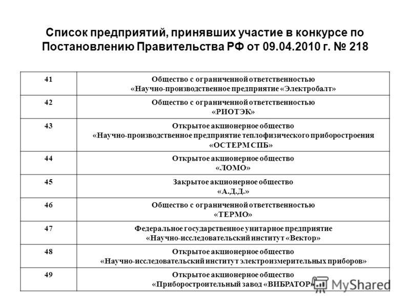 Список предприятий, принявших участие в конкурсе по Постановлению Правительства РФ от 09.04.2010 г. 218 41Общество с ограниченной ответственностью «Научно-производственное предприятие «Электробалт» 42Общество с ограниченной ответственностью «РИОТЭК»