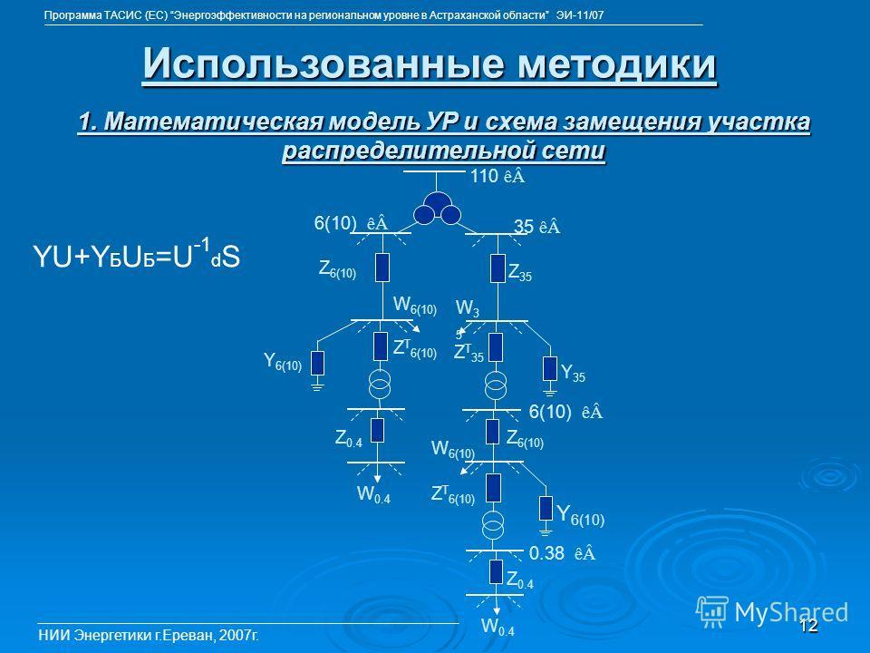 12 1. Математическая модель УР и схема замещения участка распределительной сети НИИ Энергетики г.Ереван, 2007г. YU+Y Б U Б =U -1 d S Программа ТАСИС (ЕС) Энергоэффективности на региональном уровне в Астраханской области ЭИ-11/07 Использованные методи