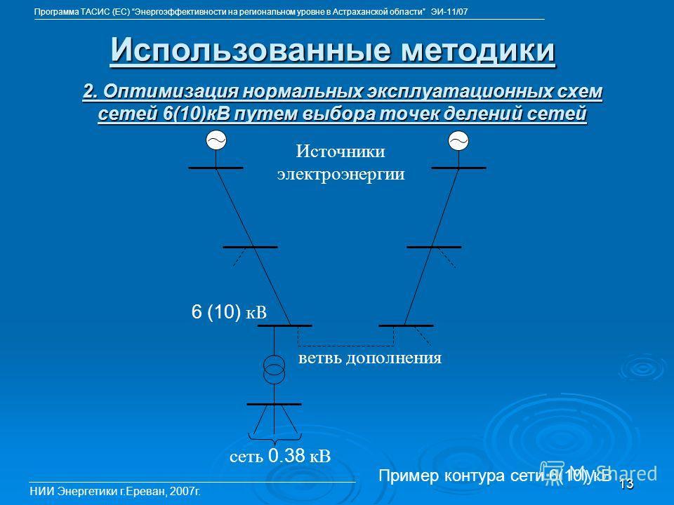 13 2. Оптимизация нормальных эксплуатационных схем сетей 6(10)кВ путем выбора точек делений сетей НИИ Энергетики г.Ереван, 2007г. 6 (10) кВ ветвь дополнения Источники электроэнергии сеть 0.38 кВ Пример контура сети 6(10) кВ Программа ТАСИС (ЕС) Энерг