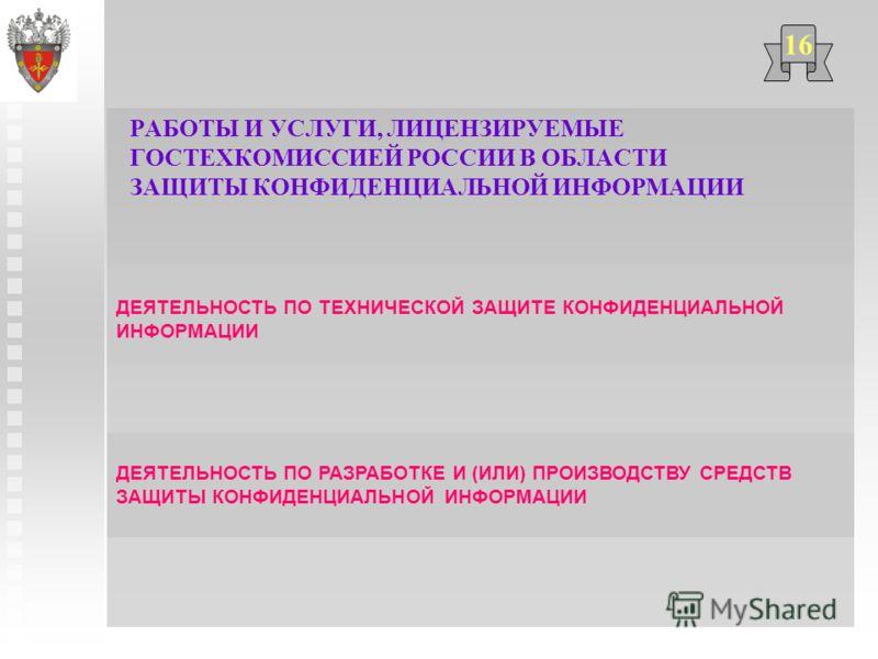РАБОТЫ И УСЛУГИ, ЛИЦЕНЗИРУЕМЫЕ ГОСТЕХКОМИССИЕЙ РОССИИ В ОБЛАСТИ ЗАЩИТЫ КОНФИДЕНЦИАЛЬНОЙ ИНФОРМАЦИИ 16 ДЕЯТЕЛЬНОСТЬ ПО ТЕХНИЧЕСКОЙ ЗАЩИТЕ КОНФИДЕНЦИАЛЬНОЙ ИНФОРМАЦИИ ДЕЯТЕЛЬНОСТЬ ПО РАЗРАБОТКЕ И (ИЛИ) ПРОИЗВОДСТВУ СРЕДСТВ ЗАЩИТЫ КОНФИДЕНЦИАЛЬНОЙ ИНФОР
