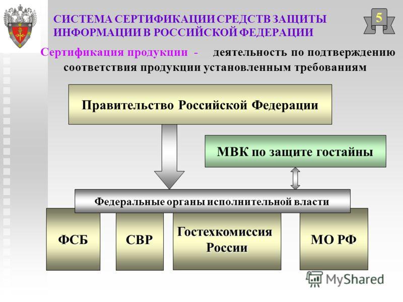 СИСТЕМА СЕРТИФИКАЦИИ СРЕДСТВ