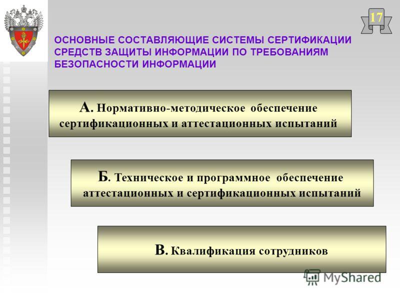ОСНОВНЫЕ СОСТАВЛЯЮЩИЕ СИСТЕМЫ СЕРТИФИКАЦИИ СРЕДСТВ ЗАЩИТЫ ИНФОРМАЦИИ ПО ТРЕБОВАНИЯМ БЕЗОПАСНОСТИ ИНФОРМАЦИИ А. Нормативно-методическое обеспечение сертификационных и аттестационных испытаний Б. Техническое и программное обеспечение аттестационных и с