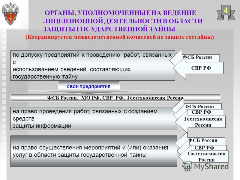 Инструкция Гостехкомиссии По Защите Гостайны