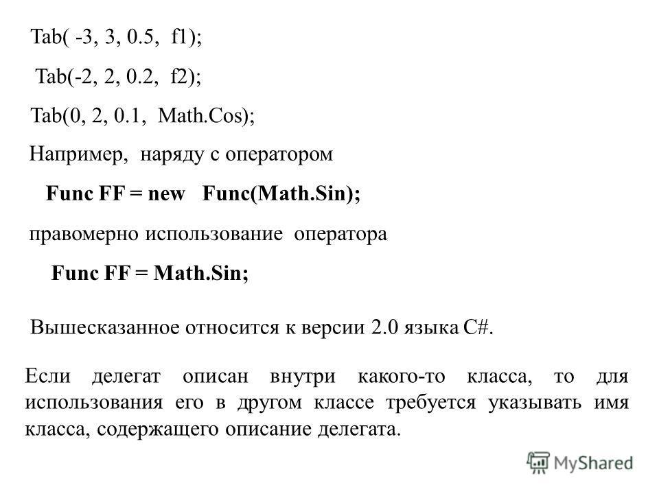 Tab( -3, 3, 0.5, f1); Tab(-2, 2, 0.2, f2); Tab(0, 2, 0.1, Math.Cos); Например, наряду с оператором Func FF = new Func(Math.Sin); правомерно использование оператора Func FF = Math.Sin; Если делегат описан внутри какого-то класса, то для использования