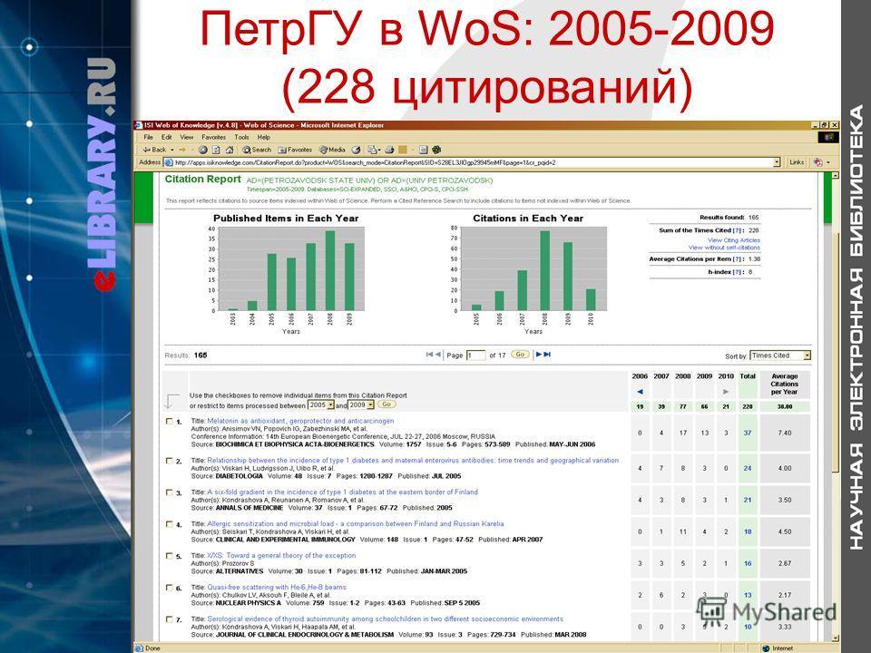 ПетрГУ в WoS: 2005-2009 (228 цитирований)