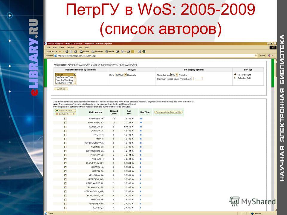ПетрГУ в WoS: 2005-2009 (список авторов)